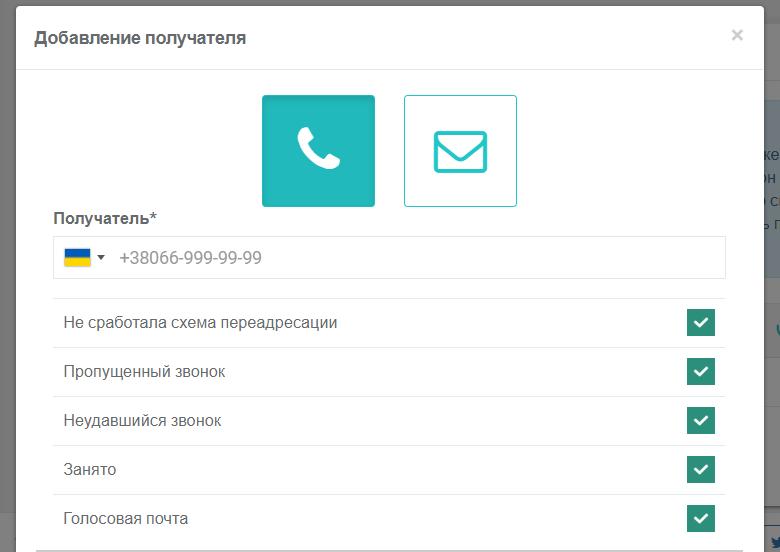 SMS-оповещения о пропущеных звонках