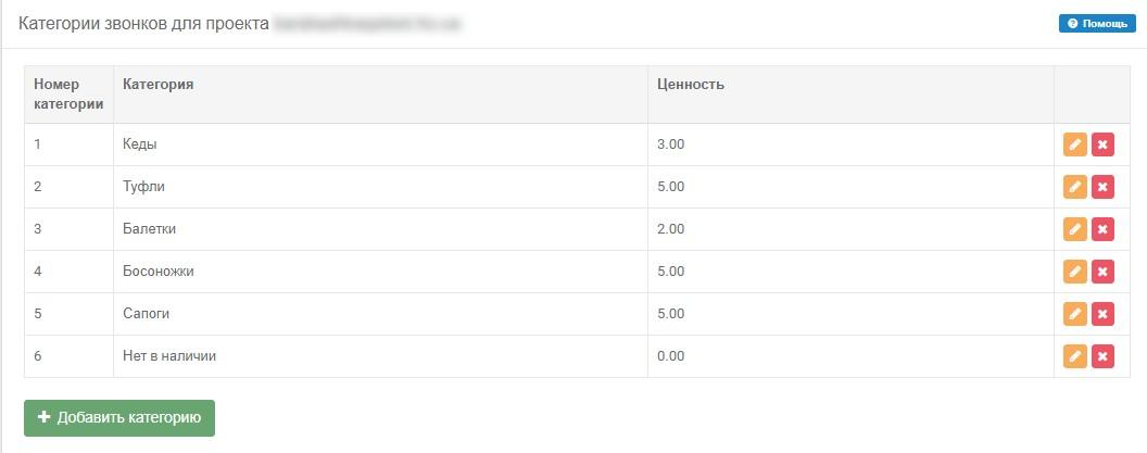 категории звонков Ringostat анализ продаж