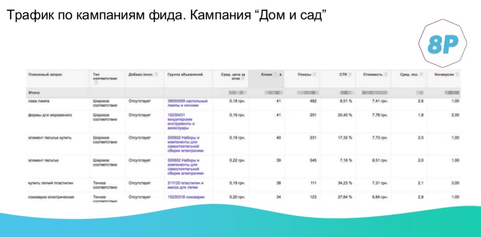 8P 2018 конспект докладов