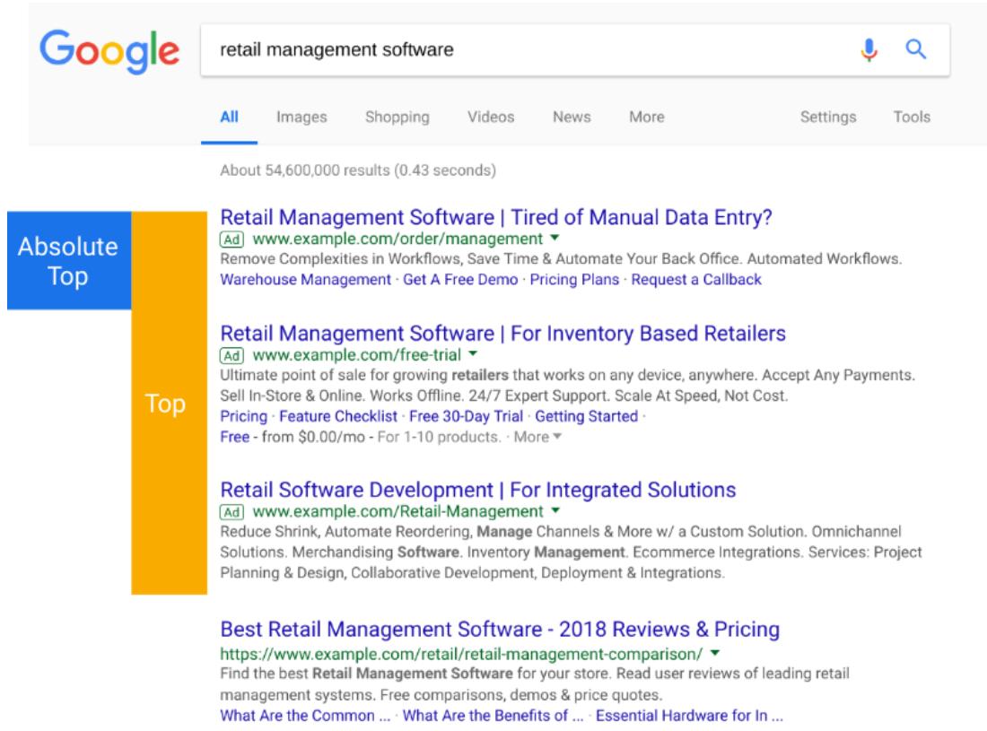 обновления реклама в поиске Google