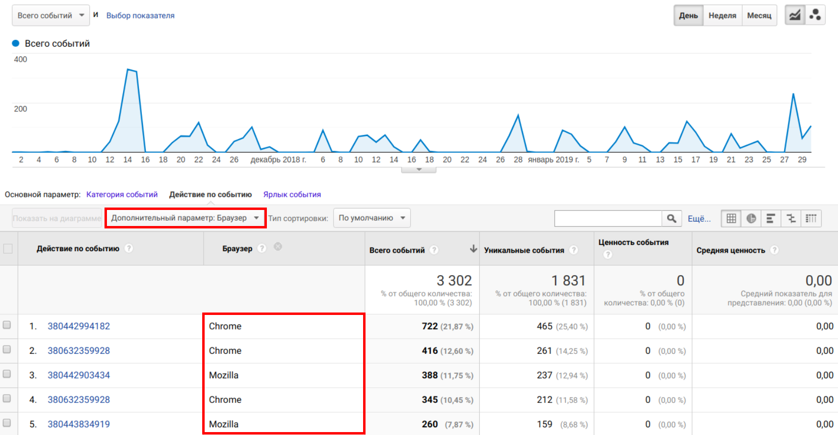 Параметр User agent в Google Analytics
