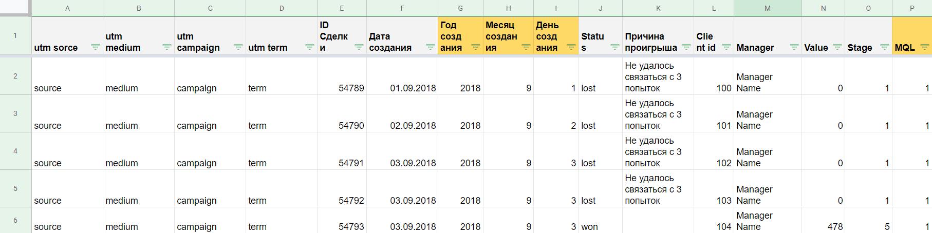 Фрагмент листа базы по лидам