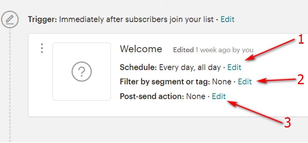 Создание приветственной welcome-цепочки писем в Mailchimp