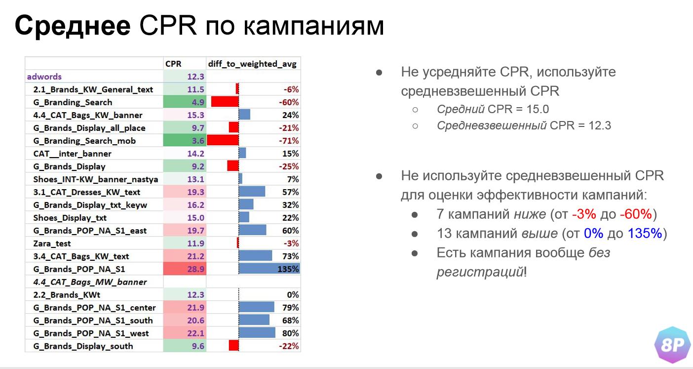 Павел Левчук, доклад 8P