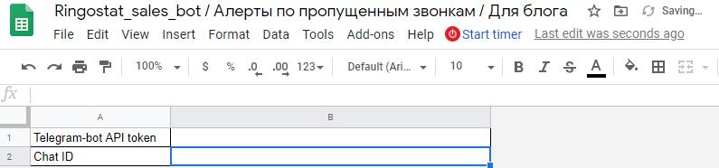 Уведомления о пропущенных в Telegram
