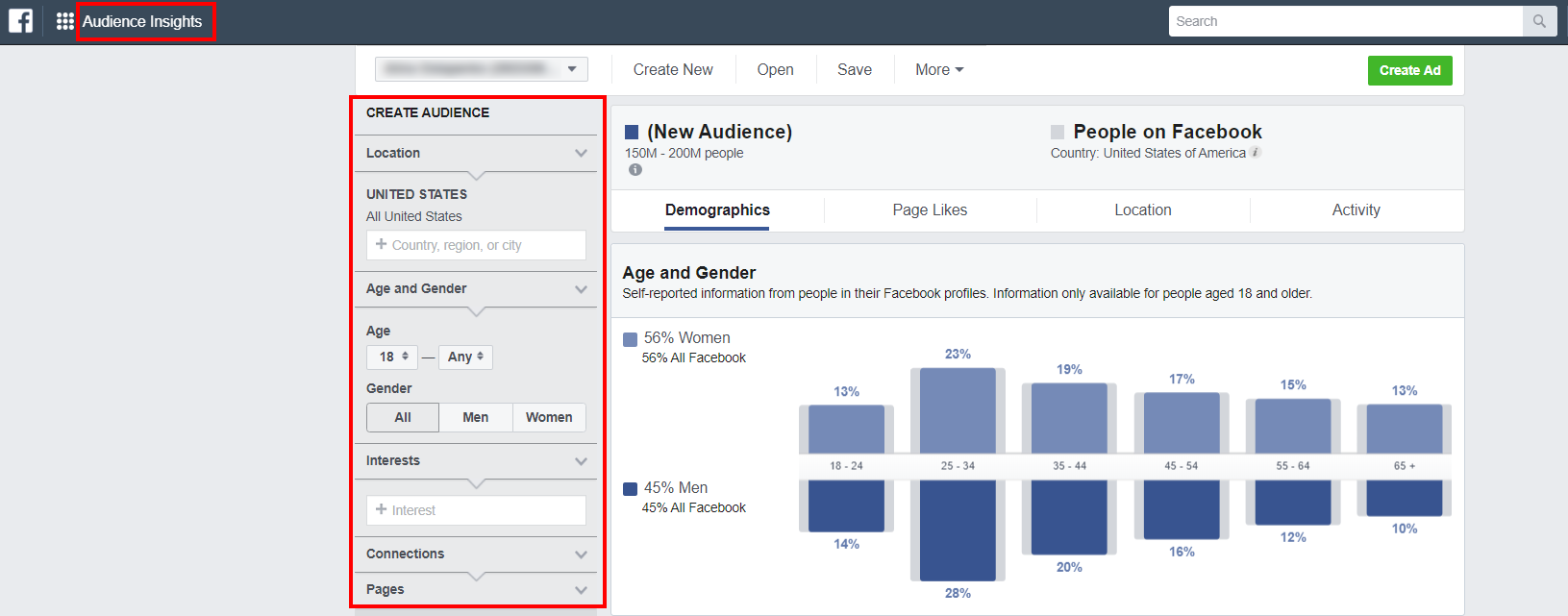 Audience Insights section with metrics