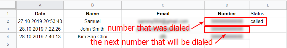 Example of the status changed within the number