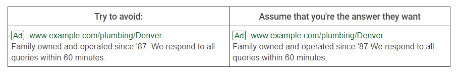 How to write texts for paid ads in 4 steps