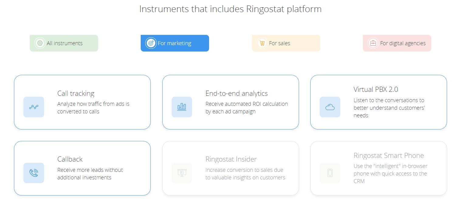 Ringostat instruments