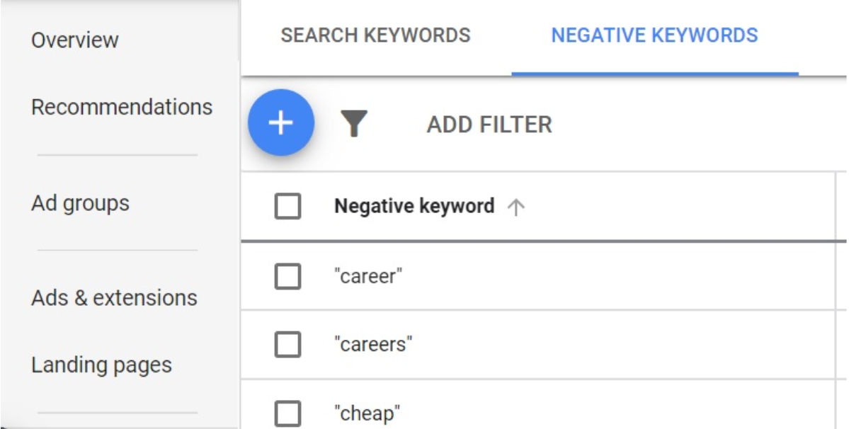 Picking negative keywords with filters
