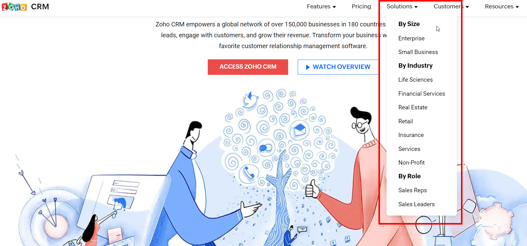Solutions offered by Zoho CRM